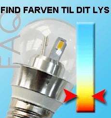 Billig belysning FAQ_Kelvin